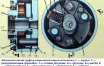 Как самостоятельно установить угол опережения впрыска топлива: монтаж, проверка и регулирование своими руками